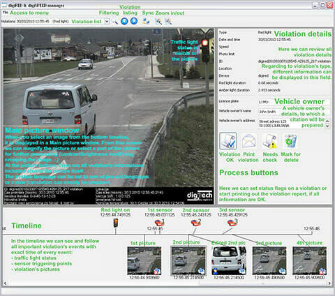 kontrola brzine kretanja vozila